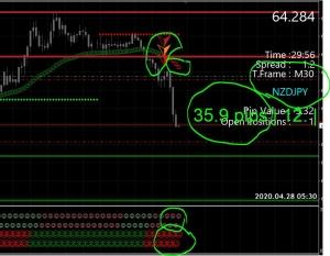 bitcoin, day traders, pro parabolic sar,easy 5 min scalping